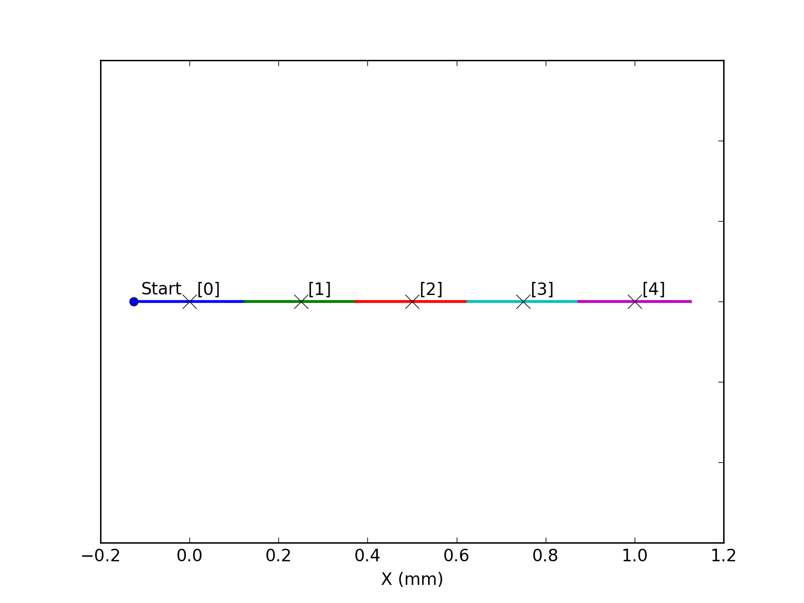worksheet Number Line Generator number line creator time conversion worksheet simple algebra generator scanpointgenerator 210 documentation linegenerator 1 linegeneratorhtml creato